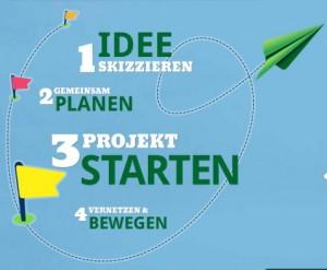 DIBZ Projekt der Weltdekade